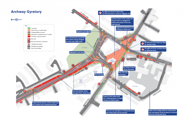 TfL's proposals for Archway (click drawing for larger image)